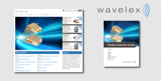 Wavelex items